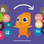 A Guide to Japanese Alphabetization : Romaji