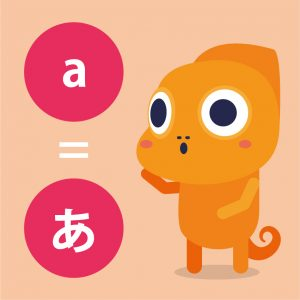 japanese alphabetization romaji