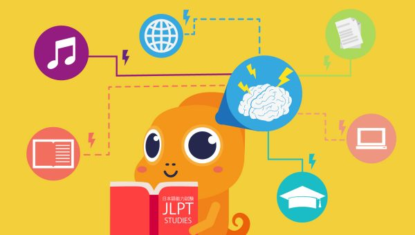 Roadmap for the JLPT: Here's What You Need to Know